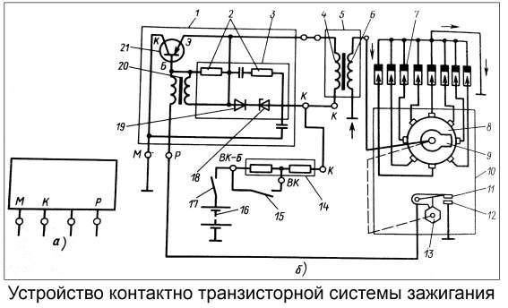 Устройство контактно транзисторной системы зажигания