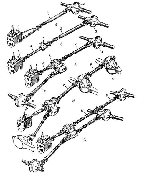 Рис. 136 - Расположение карданных передач на автомобилях: а - легковом; б - грузовом; в - д - грузовом повышенной...