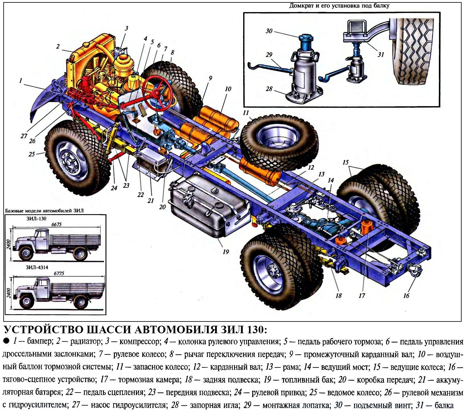 Части грузового автомобиля схема