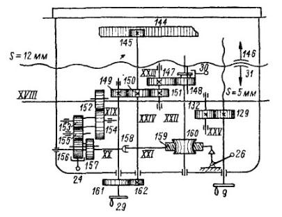 Кинематическая схема коробки подач токарного станка модели 1А62.