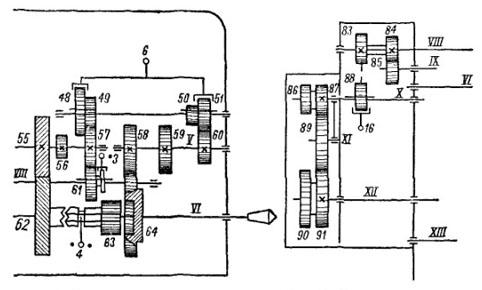 Фрикционная муфта токарного станка модели IA62.