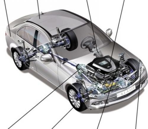 Устройство автомобиля для начинающих
