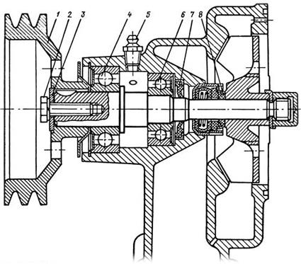 Технология ремонта водяного насоса