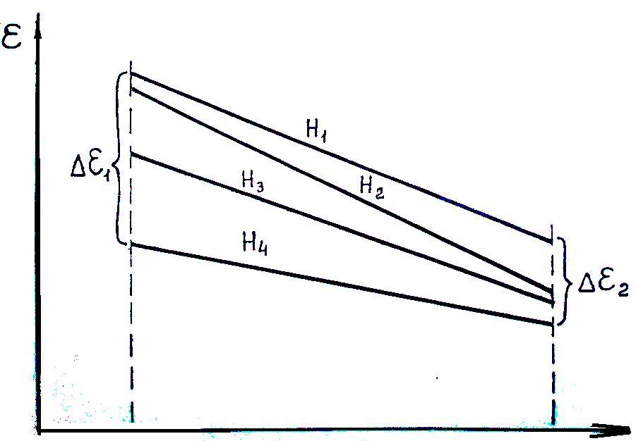 Износостойкость металла