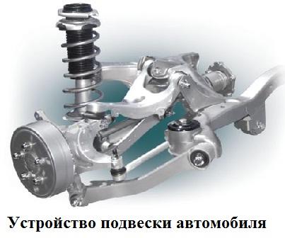 Ремонт ходовой части автомобиля реферат 1234