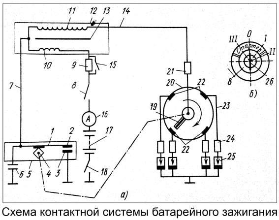 Устройство контактной системы батарейного зажигания